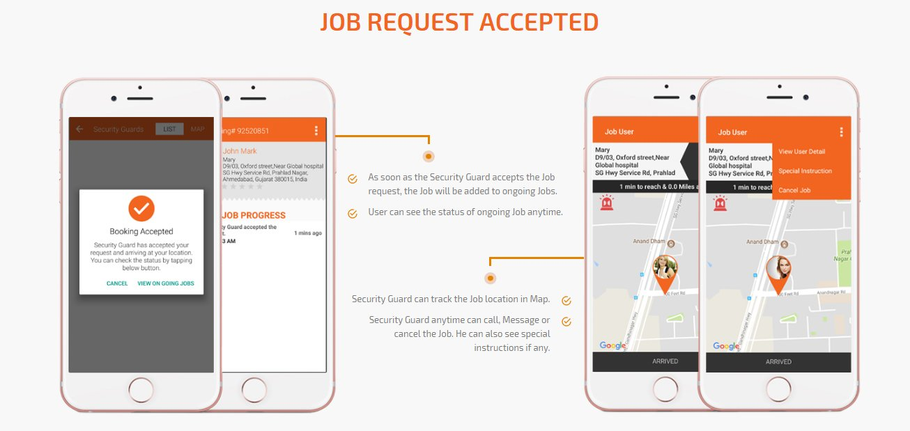 on demand security guard app accepted job request