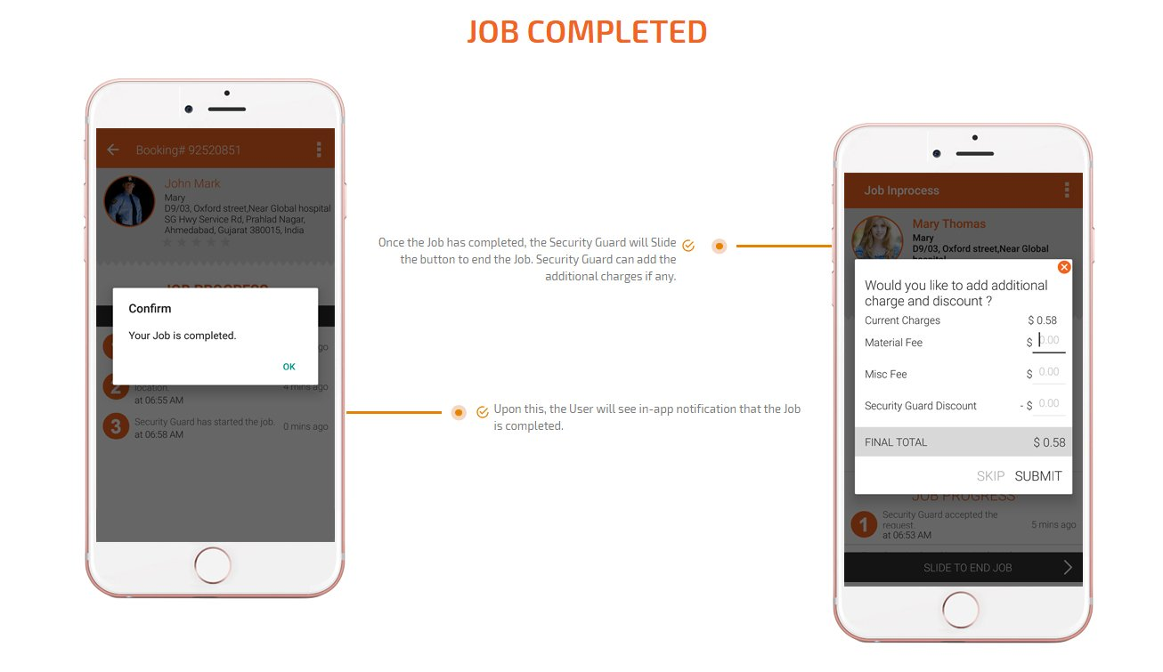 on demand security guard app job completed screen